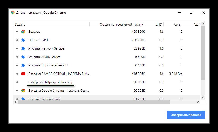 Процесс Субфрейм в Диспетчере задач Google Chrome